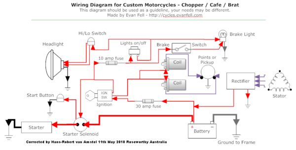 Cafe Racer Wiring Harness