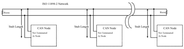 Iso Cable Wiring Diagram