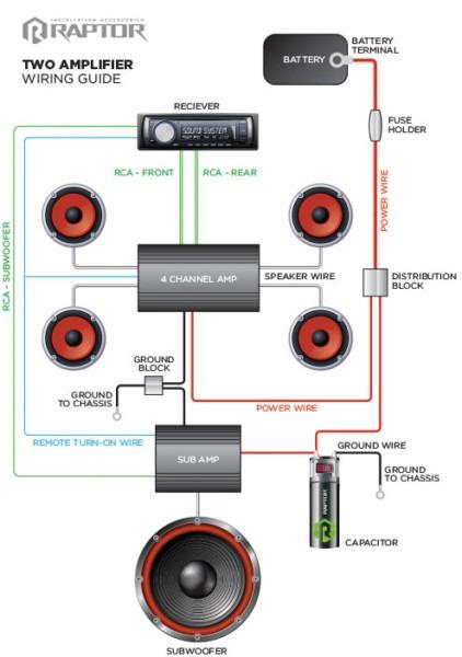 Car Dual Amplifier Wiring Diagram