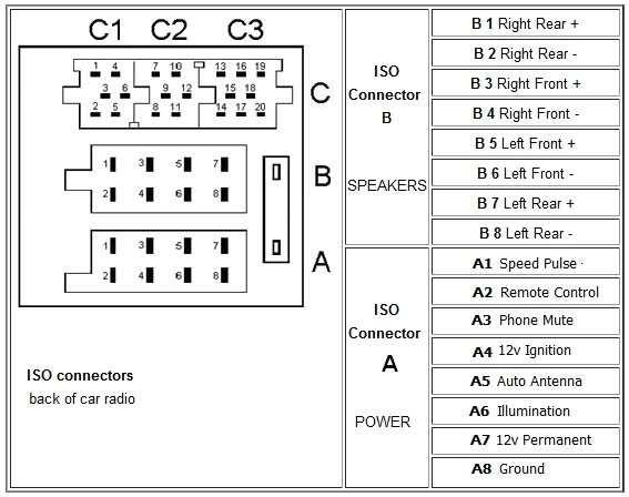 Car Radio Iso Wiring Diagram
