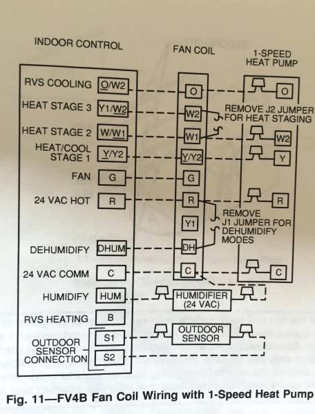 Carrier Heat Pump Thermostat Awesome Carrier Heat Pump Thermostat