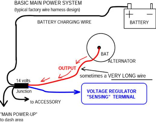 Powermaster One Wire Alternator Wiring Diagram
