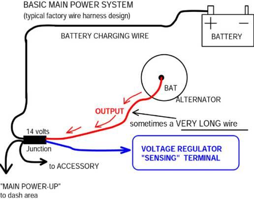 Powermaster One Wire Alternator Wiring Diagram on