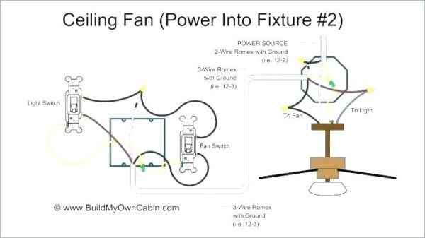 Ceiling 10 3 Wire Romex Fan Connection Switch Wiring Diagram Pull