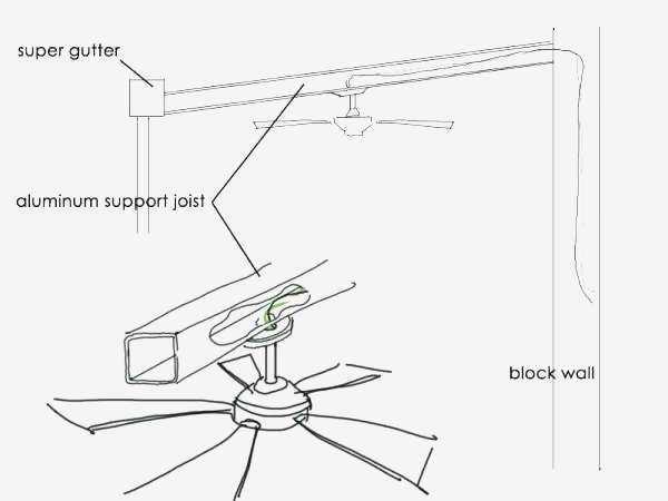 Ceiling Fan Installation Instructions Luxury Install Hunter
