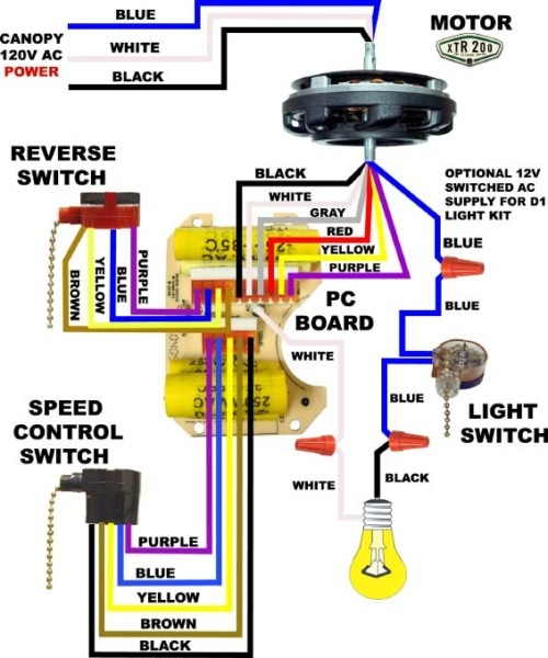 Ceiling Fan Pull Switch Wiring