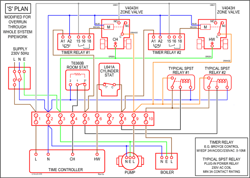 Central Heating Wiring Diagrams