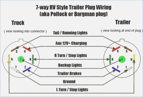 Chevrolet Silverado Trailer Connector Wiring Diagram