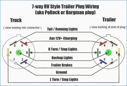 Chevy 7 Way Trailer Wiring Diagram