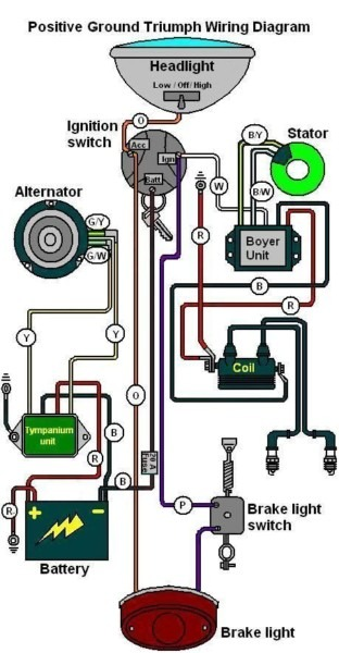 Choppers Wiring Diagrams Ignition