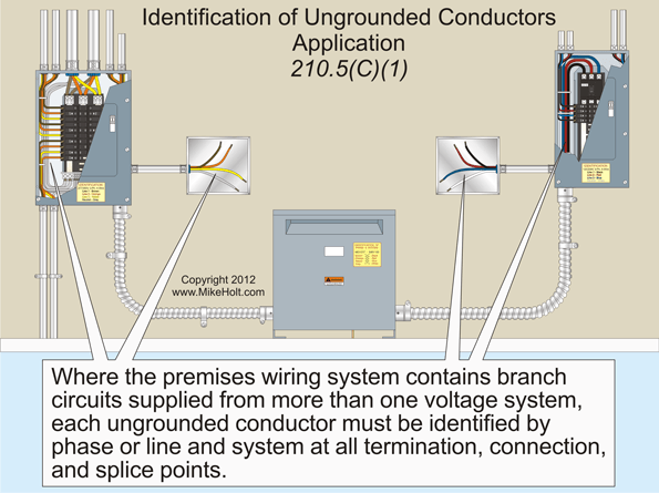 Code Q&a  Identification Of Circuit Conductors