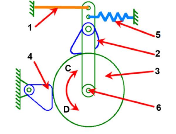 Concept Of Sma Wire