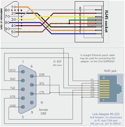 db9 to rj45 wiring diagram Wiring Up a Plug Electrical Plug Diagram