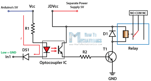 Control High Voltage Devices