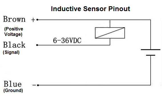 Diagram For Generator On Inductive Proximity Sensor Circuit