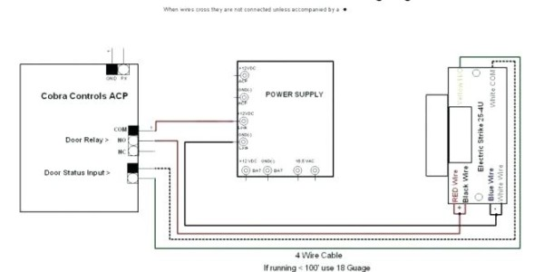 Diagram Of Brain Lobes Hid Card Reader Wiring Imity Regarding On