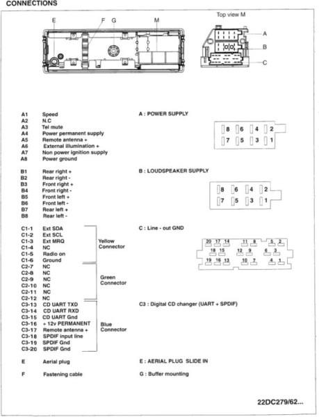 Diagram Renault Laguna 3 Radio Wiring Diagram