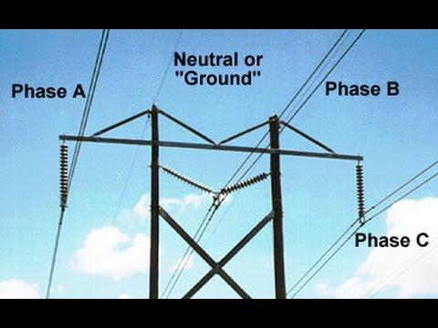 Difference Between Neutral And Ground Wire