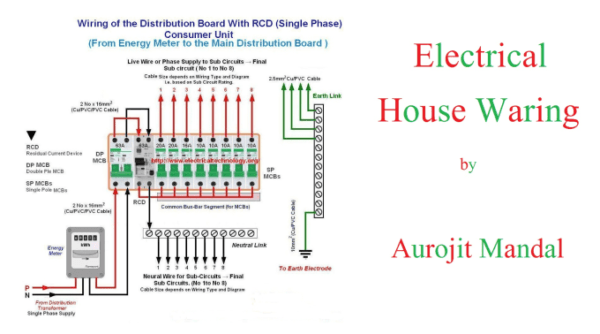 Do Electrical House Wiring In Autocad By Aurojit_mandal