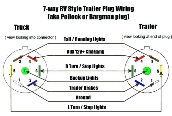 Dodge 7 Pin Wiring Diagram