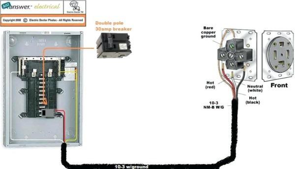 Dryer Wire Size