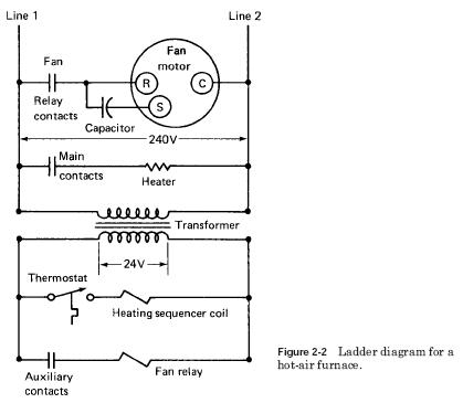 Electric Heating System Basic Operation  Electric Furnace Wire