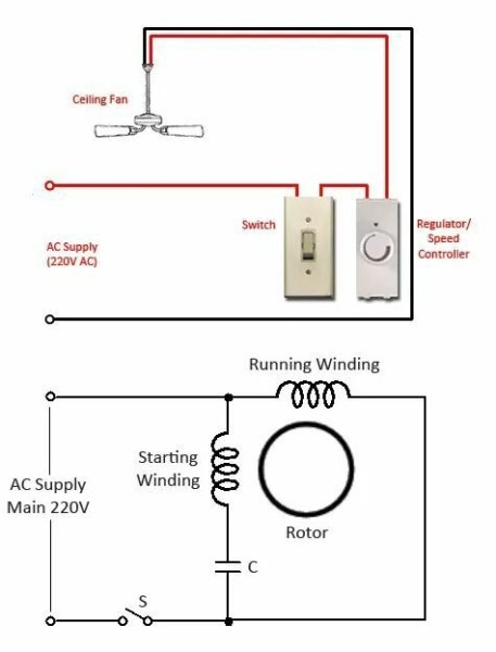Electrical Fan Circuit Diagram