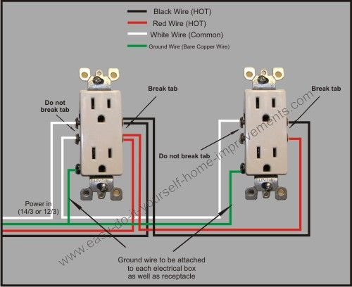 Electrical Plug Wiring Colours