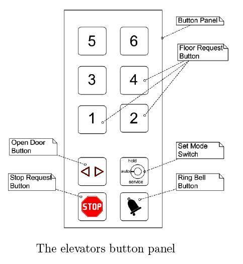 Elevator Control Wiring Diagram