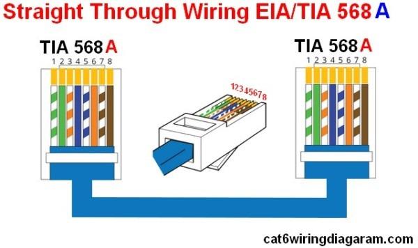 Ethernet Schematic Wiring