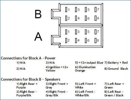 Fiat Bravo Radio Wiring Diagram