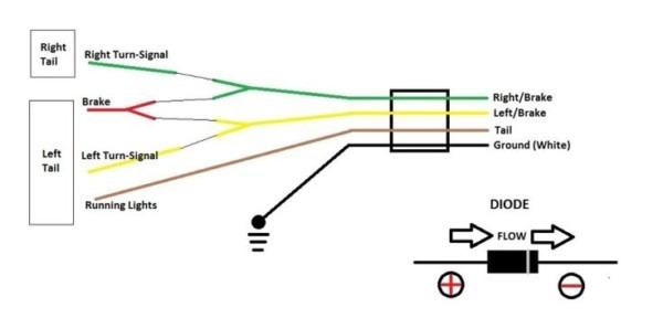 Flat Wiring Diagram
