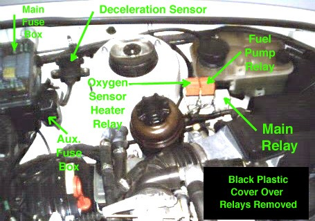 Remarkable Bmw E30 Fuel Pump Wiring Diagram Wiring Database Cominyuccorg