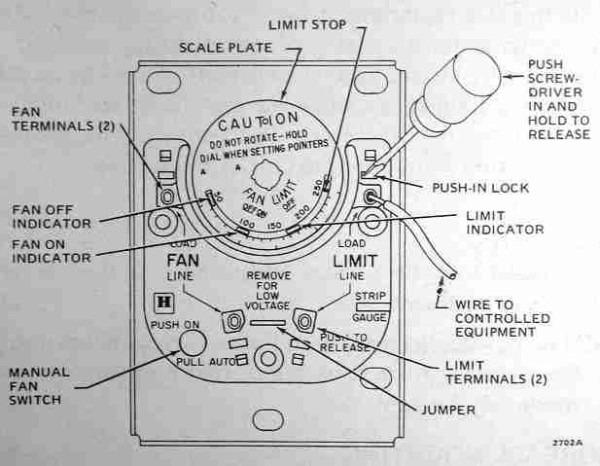 Furnace Fan Limit Switch Diagnostic Faqs