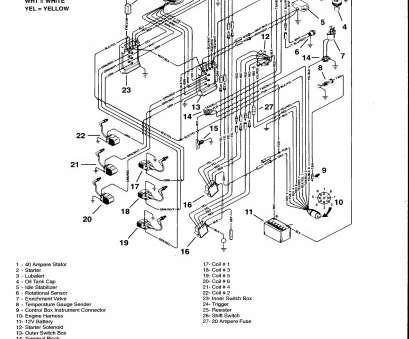 Furnas Magnetic Starter Wiring Diagram