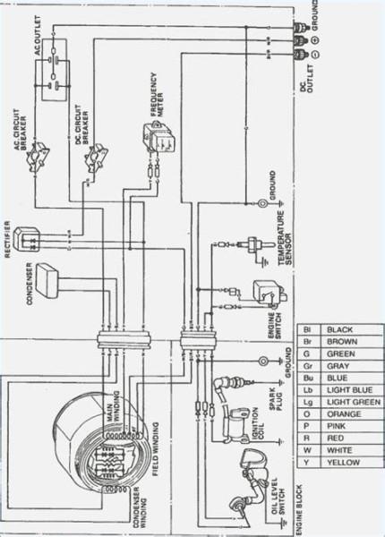 Generac Gp5000 Wiring Diagram    Wiring Diagrams Home
