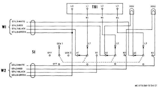 Generac Transfer Switch Wiring Schematic