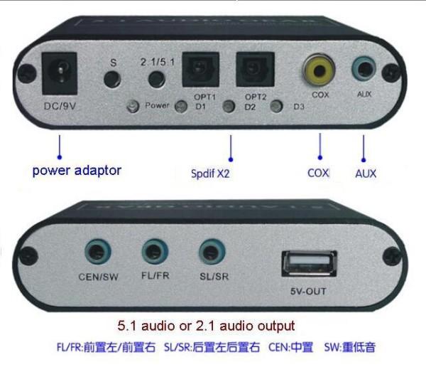 Hd Digital Audio Rush Dts Ac3 5 1 Audio Rush Digital Sound Decoder