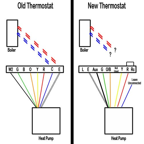 Heat Pump  Honeywell Heat Pump Thermostat Wiring Diagram