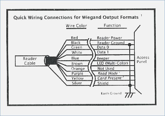 Hid Card Reader Wiring Diagram