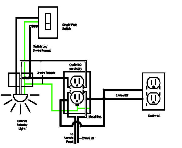 Home Electrical Wiring Diagrams Made Easy