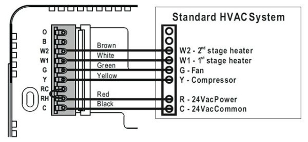 Honeywell Thermostat Wiring Diagram 5 Wire