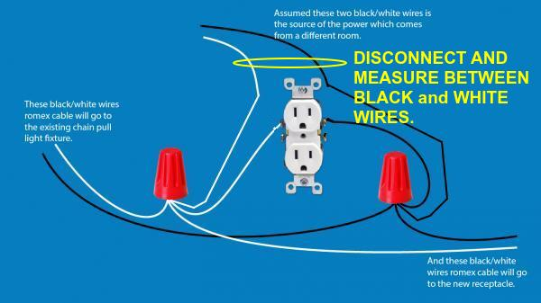 How To Tap Into An Existing Electrical Outlet