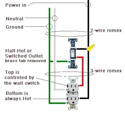 How To Connect A Light Switch To An Outlet How To Wire A Switched