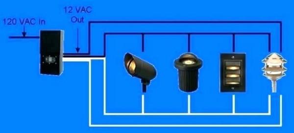 How To Install Landscape Lighting Transformer Install Landscape