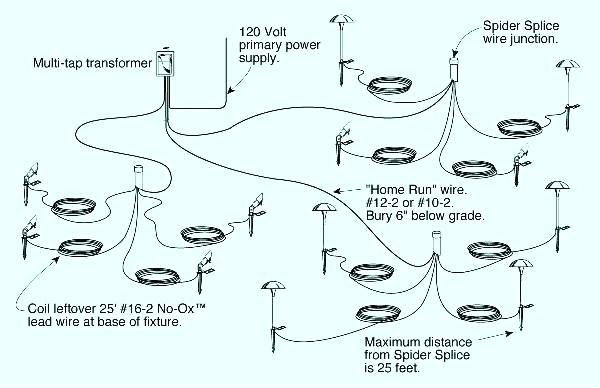 How To Install Landscape Lighting Transformer Install Low Voltage