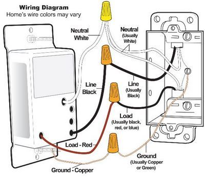 How To Replace A Dimmer Switch  19015