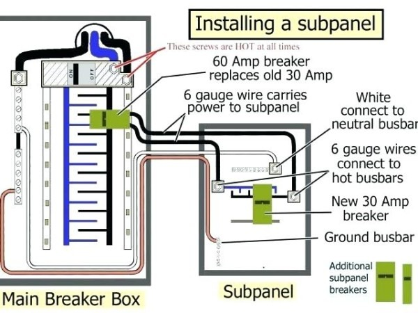 How To Wire A Breaker Box For 220v