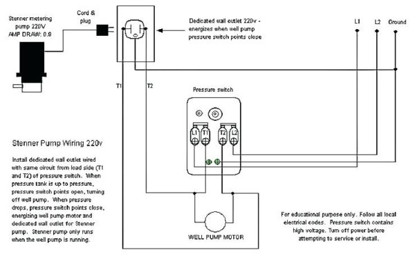 How To Wire A Pressure Switch For A Well Pump Perfect Pressure