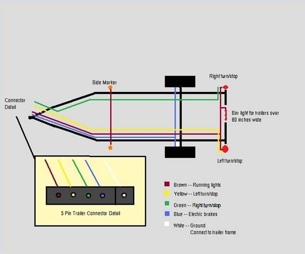 How To Wire A Trailer With Lights & Brakes